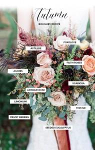 Wild Wedding Flowers Bouquet